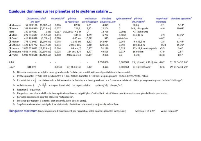 Systeme solaire Page 01