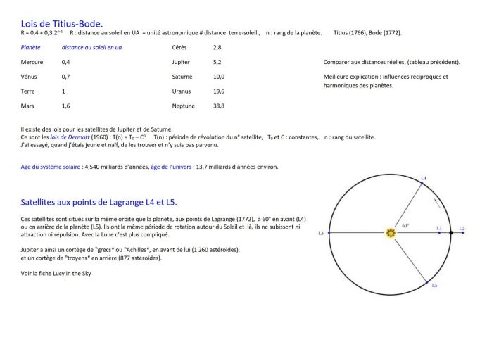 Systeme solaire Page 07